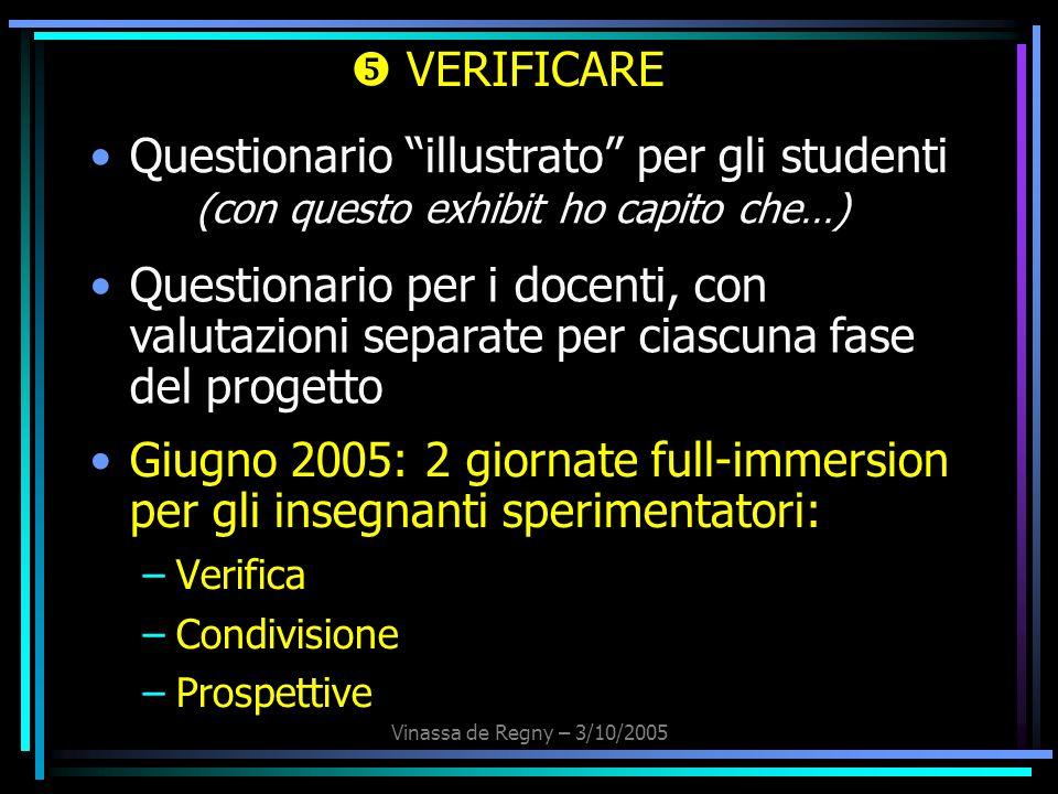 Vinassa de Regny – 3/10/2005 VERIFICARE Giugno 2005: 2 giornate full-immersion per gli insegnanti sperimentatori: –Verifica –Condivisione –Prospettive