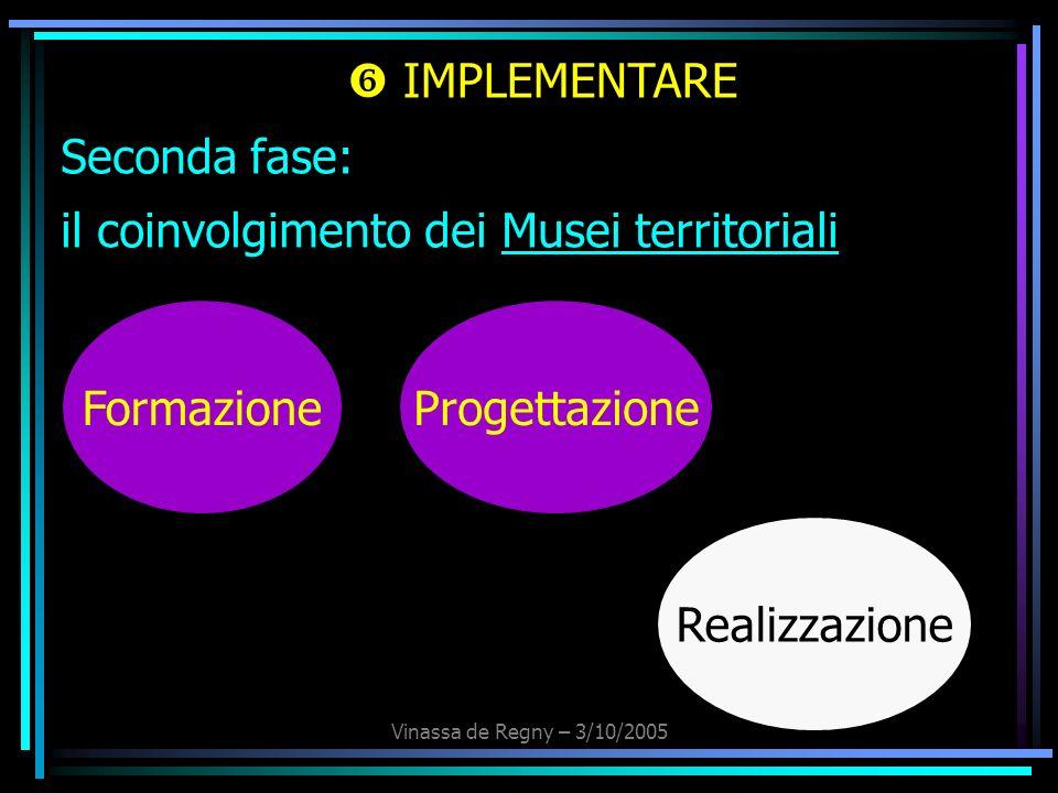 Vinassa de Regny – 3/10/2005 Seconda fase: il coinvolgimento dei Musei territorialiMusei territoriali IMPLEMENTARE FormazioneProgettazione Realizzazio