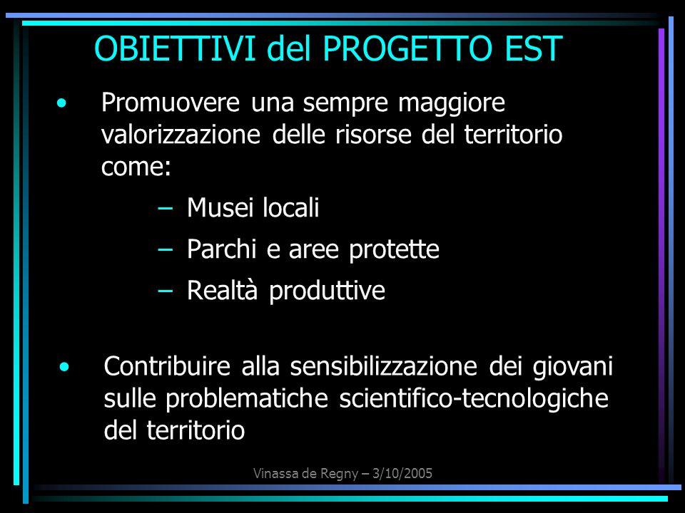 Vinassa de Regny – 3/10/2005 OBIETTIVI del PROGETTO EST Promuovere una sempre maggiore valorizzazione delle risorse del territorio come: –Musei locali