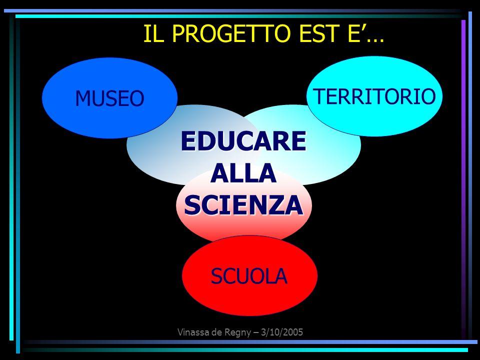 Vinassa de Regny – 3/10/2005 IL PROGETTO EST E… MUSEO TERRITORIO SCUOLA EDUCARE ALLA SCIENZA