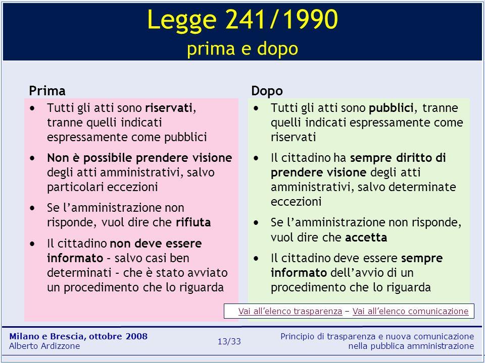 Principio di trasparenza e nuova comunicazione nella pubblica amministrazione Milano e Brescia, ottobre 2008 Alberto Ardizzone 13/33 Prima Tutti gli a