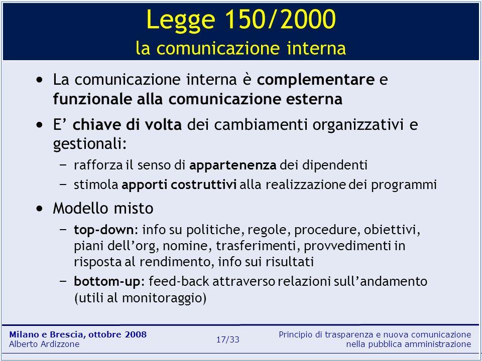 Principio di trasparenza e nuova comunicazione nella pubblica amministrazione Milano e Brescia, ottobre 2008 Alberto Ardizzone 17/33 La comunicazione