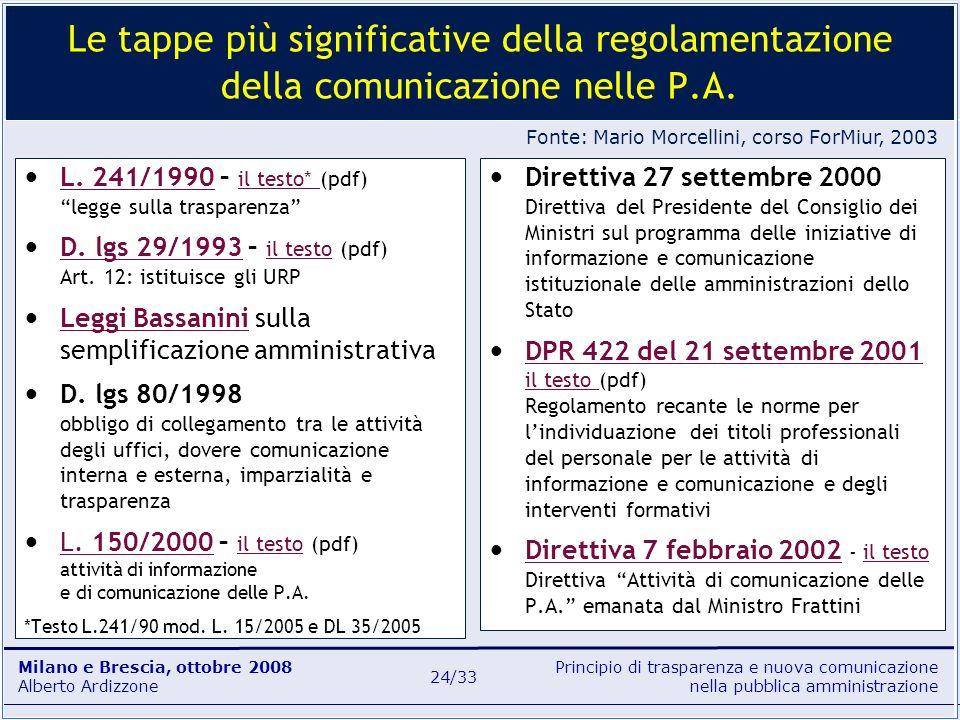 Principio di trasparenza e nuova comunicazione nella pubblica amministrazione Milano e Brescia, ottobre 2008 Alberto Ardizzone 24/33 L. 241/1990 – il