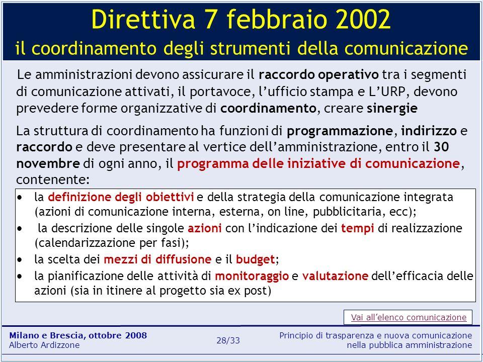 Principio di trasparenza e nuova comunicazione nella pubblica amministrazione Milano e Brescia, ottobre 2008 Alberto Ardizzone 28/33 Le amministrazion