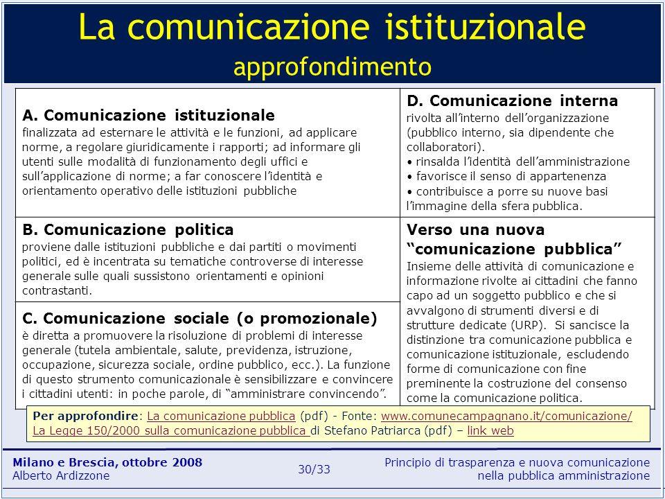 Principio di trasparenza e nuova comunicazione nella pubblica amministrazione Milano e Brescia, ottobre 2008 Alberto Ardizzone 30/33 La comunicazione