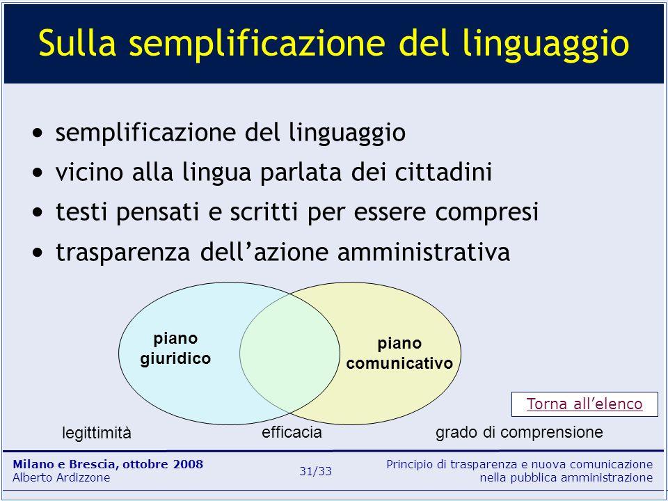 Principio di trasparenza e nuova comunicazione nella pubblica amministrazione Milano e Brescia, ottobre 2008 Alberto Ardizzone 31/33 semplificazione d