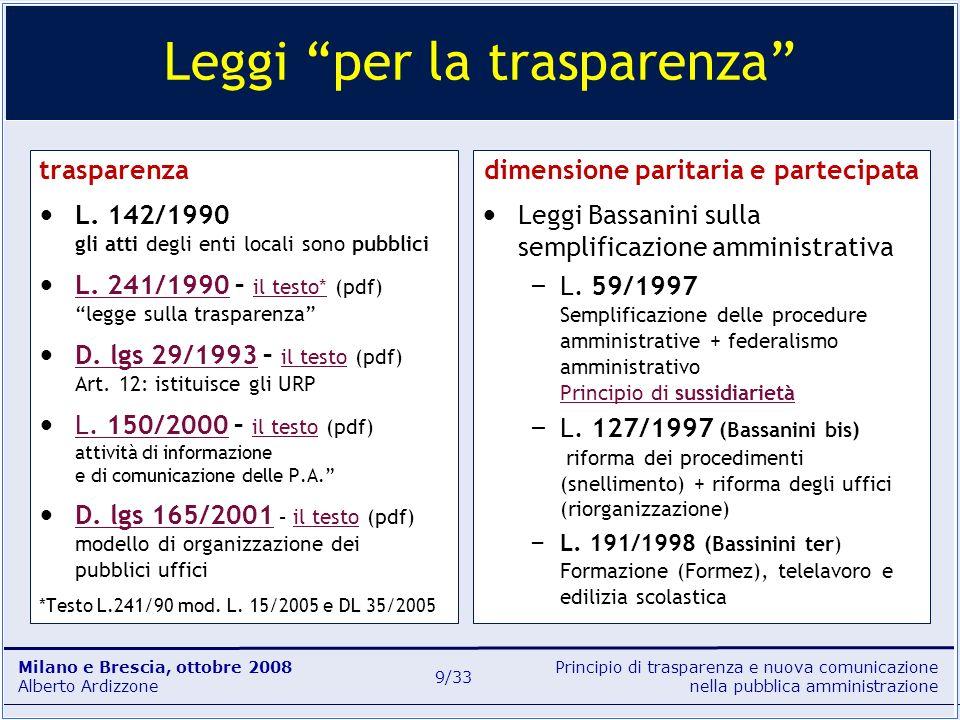 Principio di trasparenza e nuova comunicazione nella pubblica amministrazione Milano e Brescia, ottobre 2008 Alberto Ardizzone 9/33 trasparenza L. 142