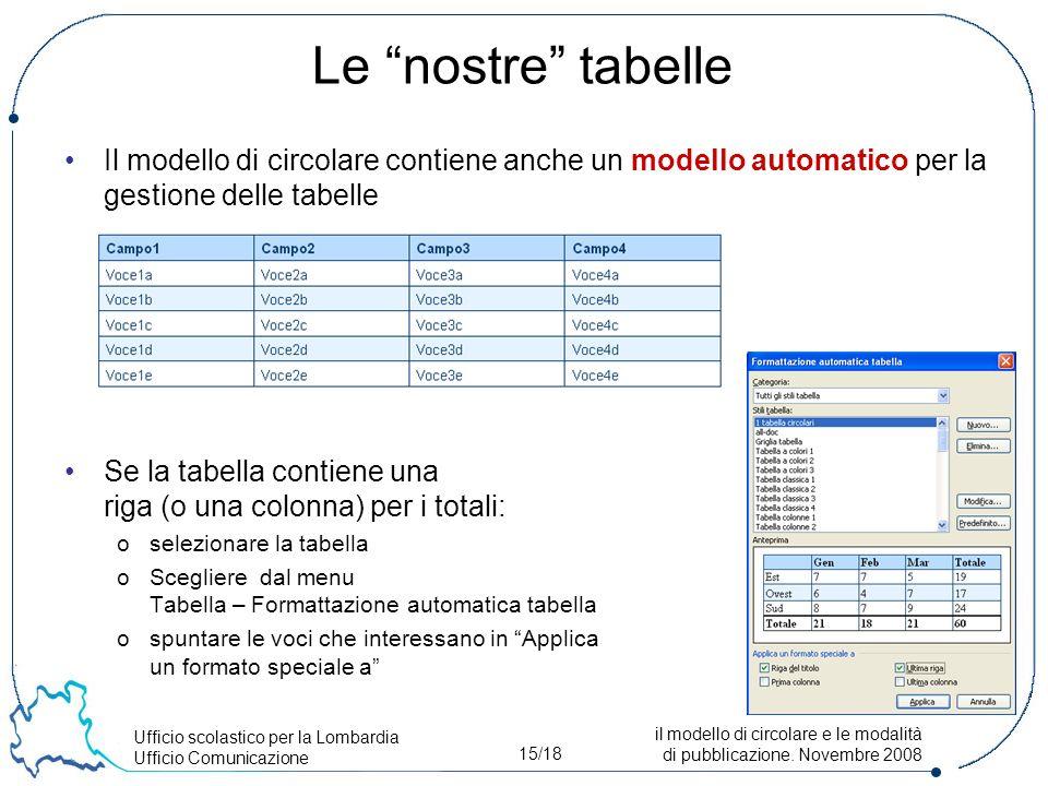 Ufficio scolastico per la Lombardia Ufficio Comunicazione 15/18 il modello di circolare e le modalità di pubblicazione.