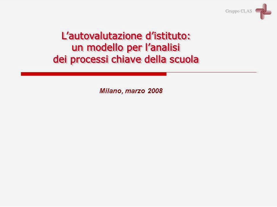 Milano, marzo 2008
