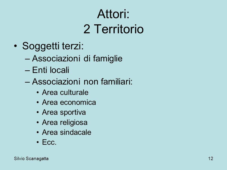 Silvio Scanagatta 12 Attori: 2 Territorio Soggetti terzi: –Associazioni di famiglie –Enti locali –Associazioni non familiari: Area culturale Area econ