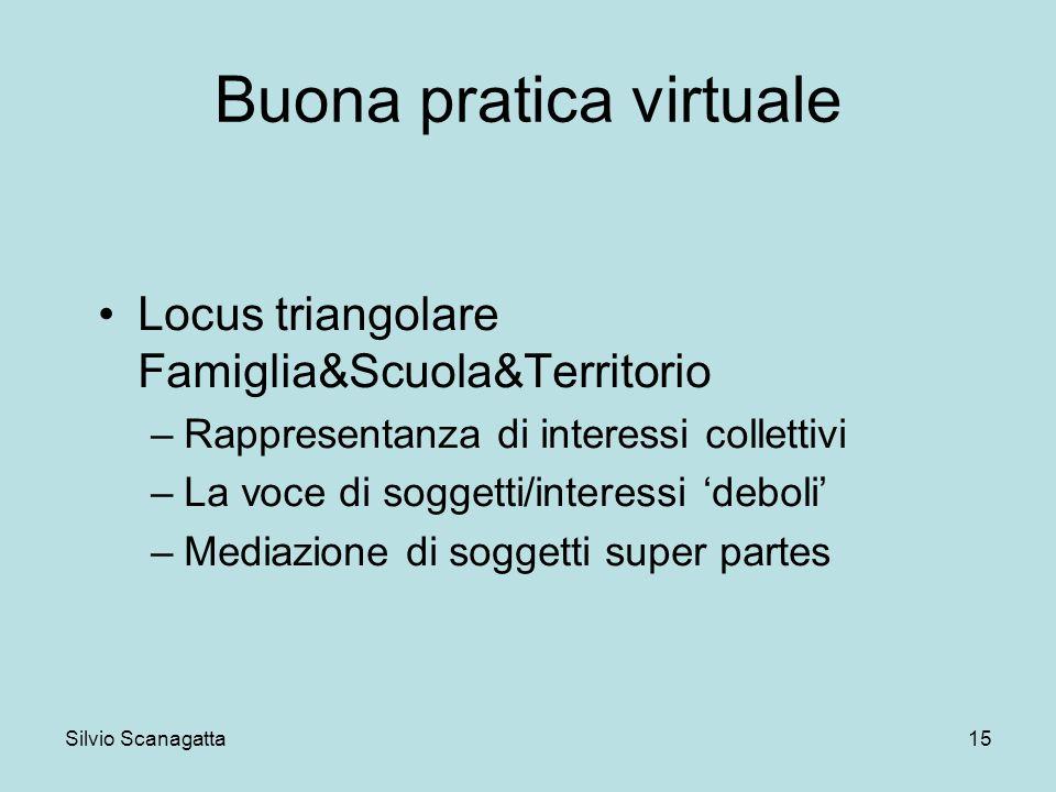 Silvio Scanagatta 15 Buona pratica virtuale Locus triangolare Famiglia&Scuola&Territorio –Rappresentanza di interessi collettivi –La voce di soggetti/