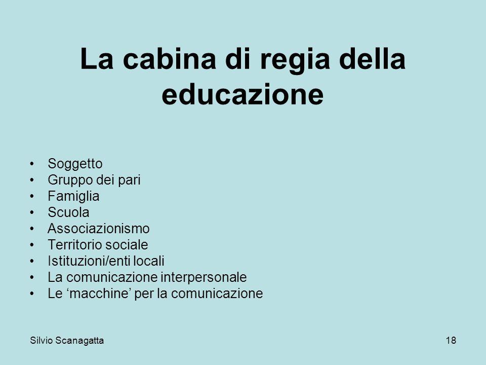 Silvio Scanagatta 18 La cabina di regia della educazione Soggetto Gruppo dei pari Famiglia Scuola Associazionismo Territorio sociale Istituzioni/enti