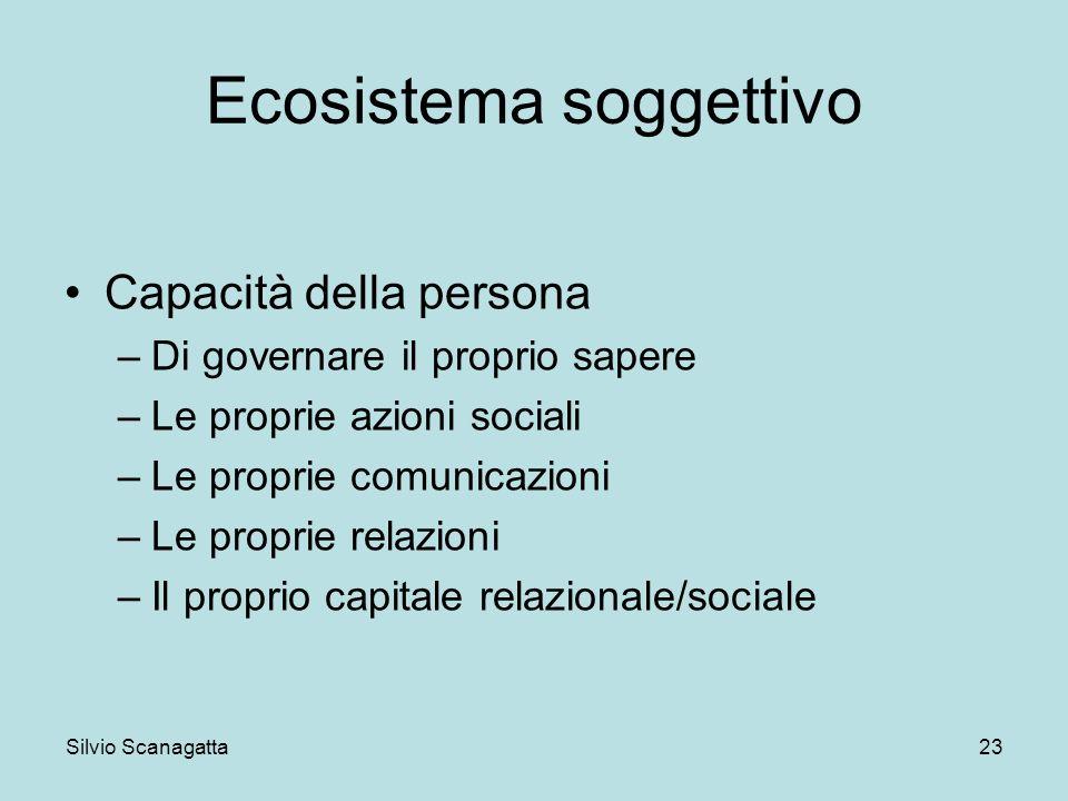 Silvio Scanagatta 23 Ecosistema soggettivo Capacità della persona –Di governare il proprio sapere –Le proprie azioni sociali –Le proprie comunicazioni
