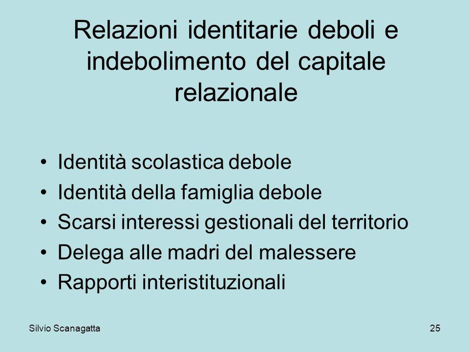 Silvio Scanagatta 25 Relazioni identitarie deboli e indebolimento del capitale relazionale Identità scolastica debole Identità della famiglia debole S