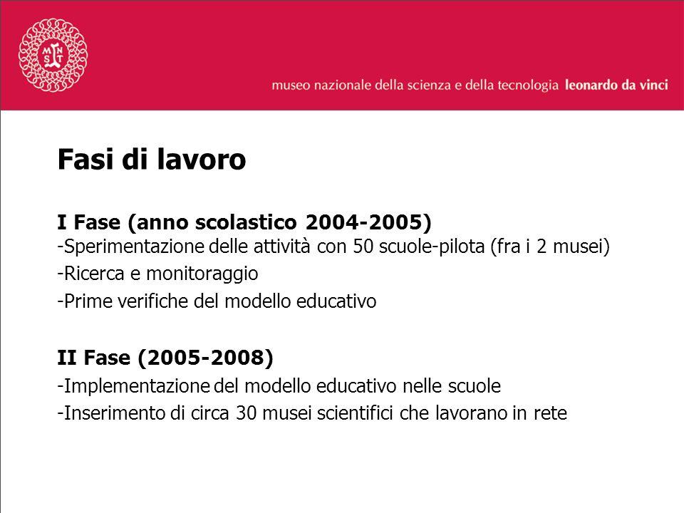 Fasi di lavoro I Fase (anno scolastico 2004-2005) -Sperimentazione delle attività con 50 scuole-pilota (fra i 2 musei) -Ricerca e monitoraggio -Prime verifiche del modello educativo II Fase (2005-2008) -Implementazione del modello educativo nelle scuole -Inserimento di circa 30 musei scientifici che lavorano in rete