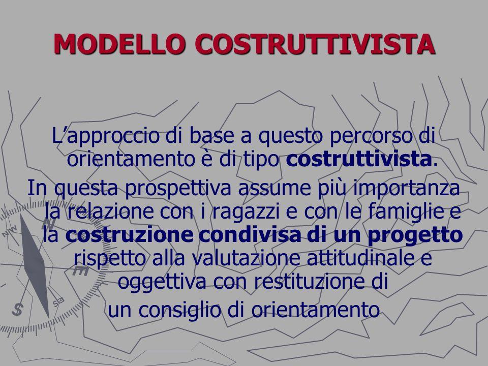 MODELLO COSTRUTTIVISTA Lapproccio di base a questo percorso di orientamento è di tipo costruttivista. In questa prospettiva assume più importanza la r