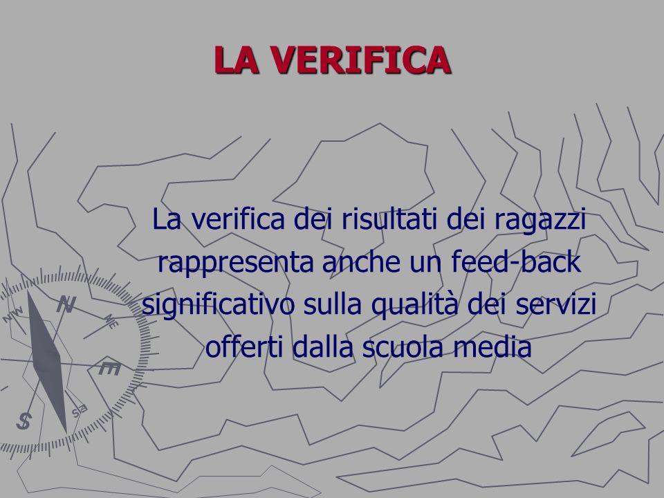 LA VERIFICA La verifica dei risultati dei ragazzi rappresenta anche un feed-back significativo sulla qualità dei servizi offerti dalla scuola media
