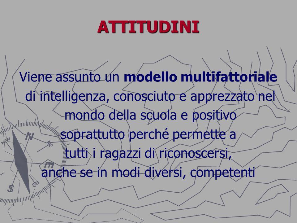 ATTITUDINI Viene assunto un modello multifattoriale di intelligenza, conosciuto e apprezzato nel mondo della scuola e positivo soprattutto perché perm
