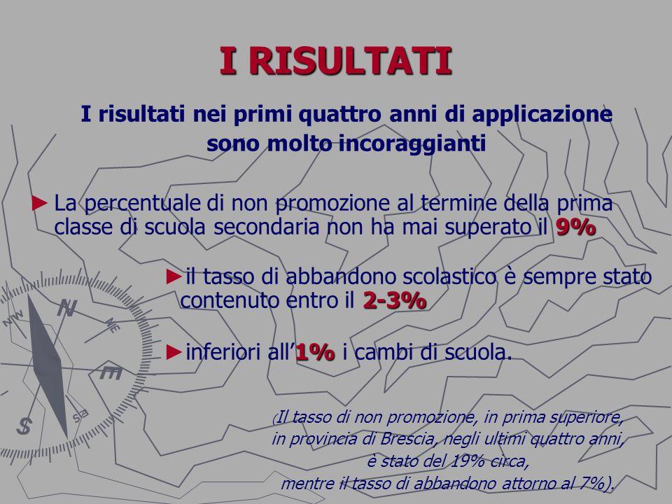 I RISULTATI I risultati nei primi quattro anni di applicazione sono molto incoraggianti 9% La percentuale di non promozione al termine della prima cla