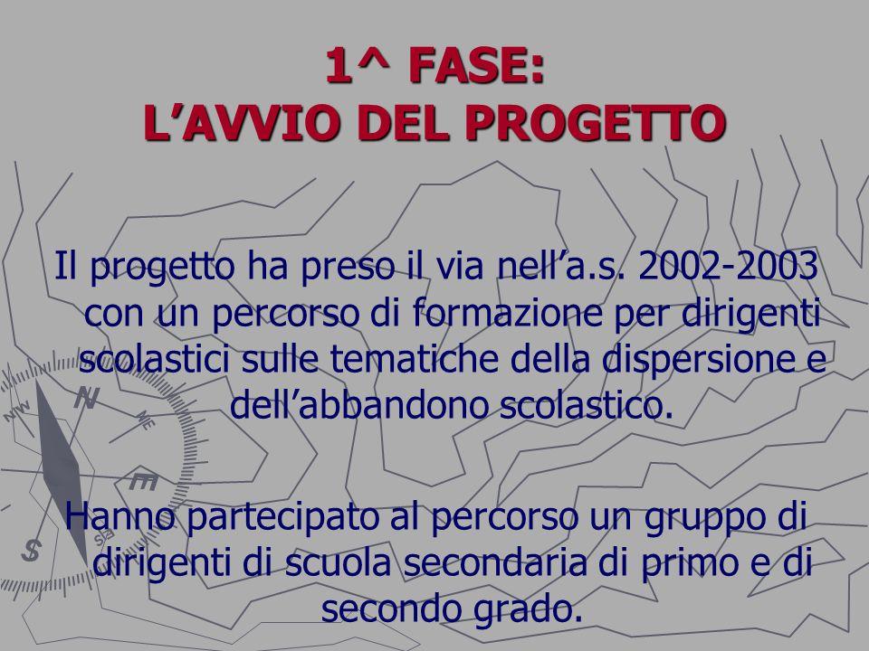 1^ FASE: LAVVIO DEL PROGETTO Il progetto ha preso il via nella.s. 2002-2003 con un percorso di formazione per dirigenti scolastici sulle tematiche del