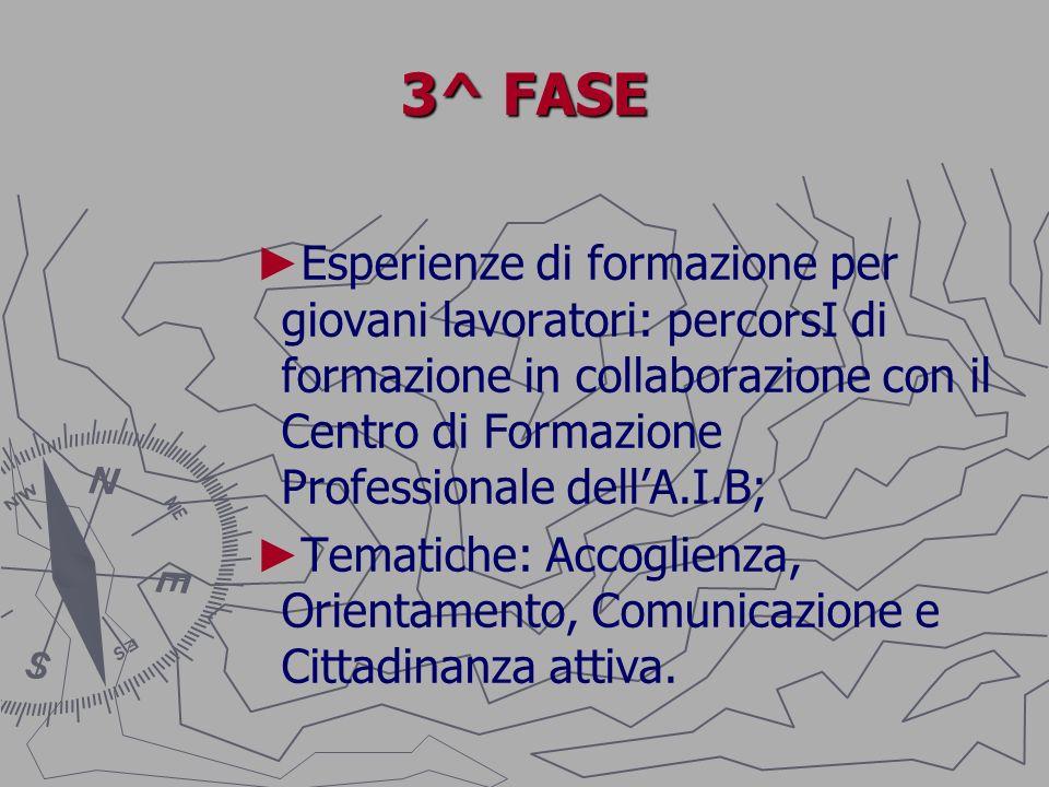3^ FASE Esperienze di formazione per giovani lavoratori: percorsI di formazione in collaborazione con il Centro di Formazione Professionale dellA.I.B;