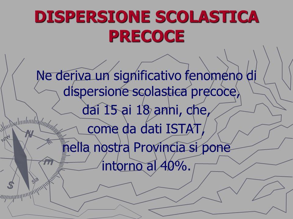 DISPERSIONE SCOLASTICA PRECOCE Ne deriva un significativo fenomeno di dispersione scolastica precoce, dai 15 ai 18 anni, che, come da dati ISTAT, nell