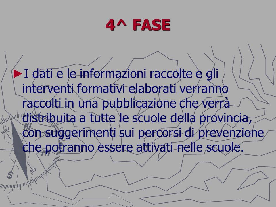 4^ FASE I dati e le informazioni raccolte e gli interventi formativi elaborati verranno raccolti in una pubblicazione che verrà distribuita a tutte le