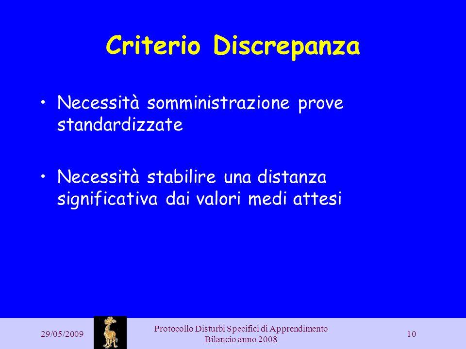 29/05/2009 Protocollo Disturbi Specifici di Apprendimento Bilancio anno 2008 10 Criterio Discrepanza Necessità somministrazione prove standardizzate N