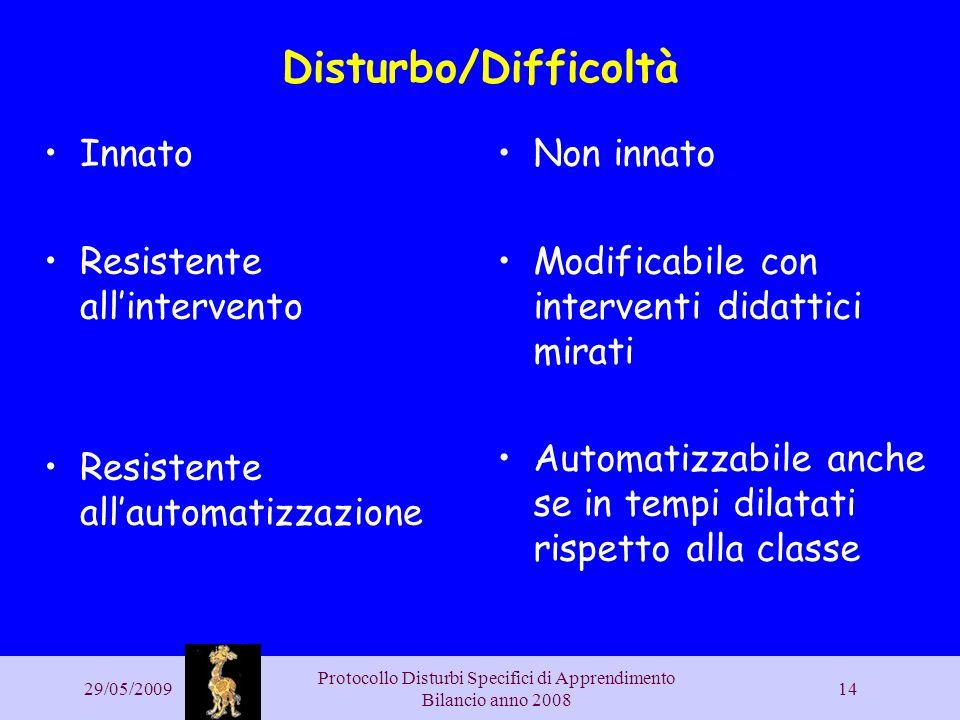 29/05/2009 Protocollo Disturbi Specifici di Apprendimento Bilancio anno 2008 14 Disturbo/Difficoltà Innato Resistente allintervento Resistente allauto