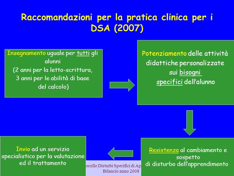 29/05/2009 Protocollo Disturbi Specifici di Apprendimento Bilancio anno 2008 15 Raccomandazioni per la pratica clinica per i DSA (2007) Insegnamento u