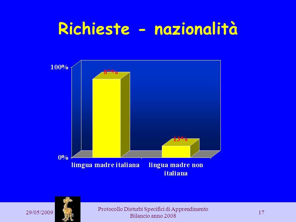 29/05/2009 Protocollo Disturbi Specifici di Apprendimento Bilancio anno 2008 17 Richieste - nazionalità
