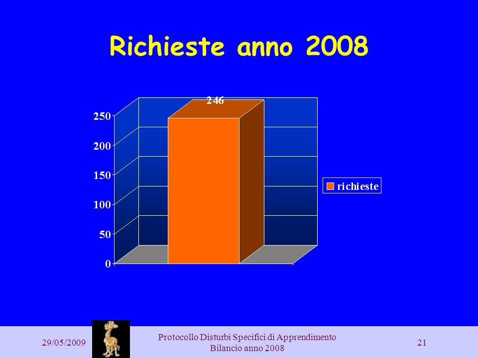 29/05/2009 Protocollo Disturbi Specifici di Apprendimento Bilancio anno 2008 21 Richieste anno 2008