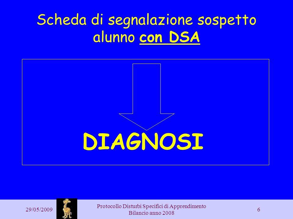 29/05/2009 Protocollo Disturbi Specifici di Apprendimento Bilancio anno 2008 6 Scheda di segnalazione sospetto alunno con DSA DIAGNOSI