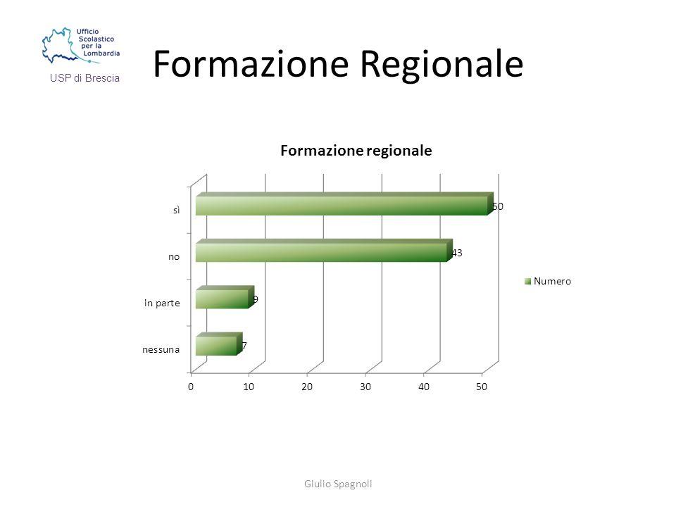 Formazione Regionale Giulio Spagnoli USP di Brescia