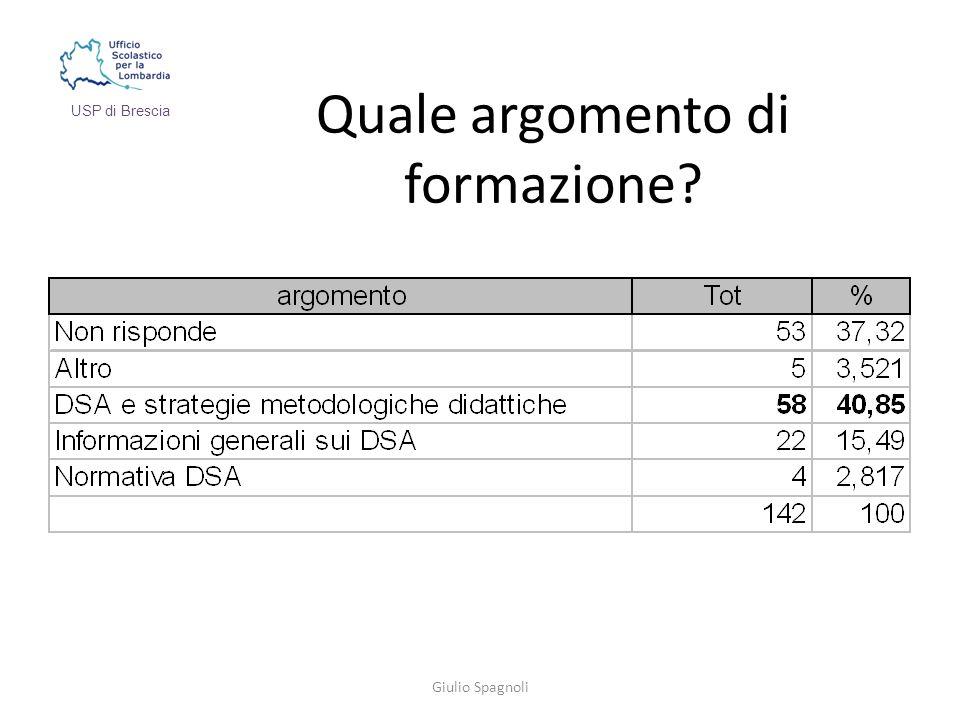 Quale argomento di formazione Giulio Spagnoli USP di Brescia