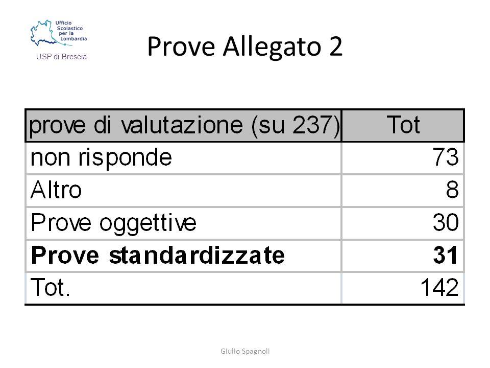 Prove Allegato 2 Giulio Spagnoli USP di Brescia