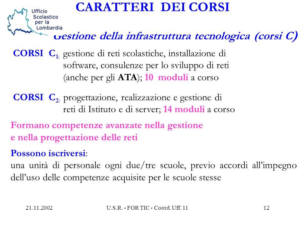21.11.2002U.S.R. - FOR TIC - Coord. Uff. 1111 CARATTERI DEI CORSI Didattica e tecnologie (corsi B) 10 moduli obbligatori, modificabili in base agli in