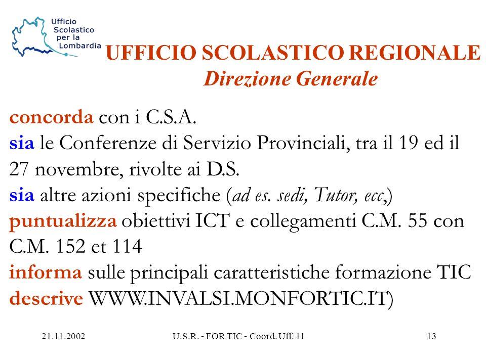21.11.2002U.S.R. - FOR TIC - Coord. Uff. 1112 CARATTERI DEI CORSI Gestione della infrastruttura tecnologica (corsi C ) CORSI C 1: gestione di reti sco