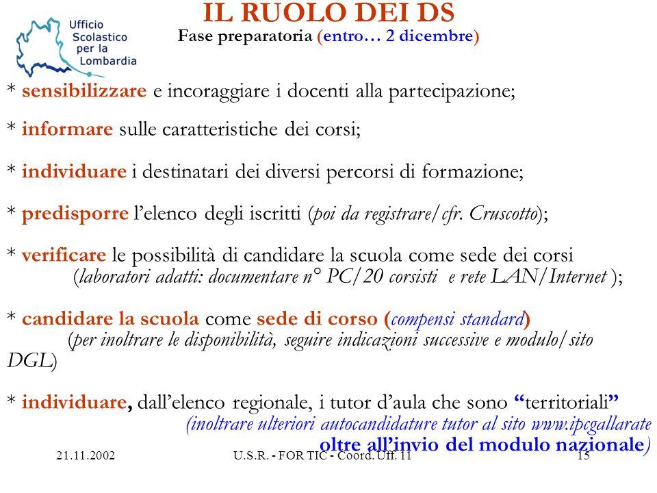 21.11.2002U.S.R. - FOR TIC - Coord. Uff. 1114 invita D.S. a predisporre elenco 20% docenti per inserimento (rischio: eco territoriale) esplicita modal