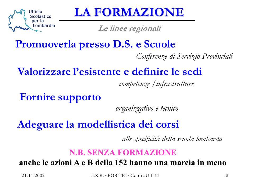 21.11.2002U.S.R. - FOR TIC - Coord. Uff. 117 LA FORMAZIONE Chi fa che cosa Limportante sarà la sinergia MIUR InvalsiIndire U. S. R. Lombardia S.A.I.I.