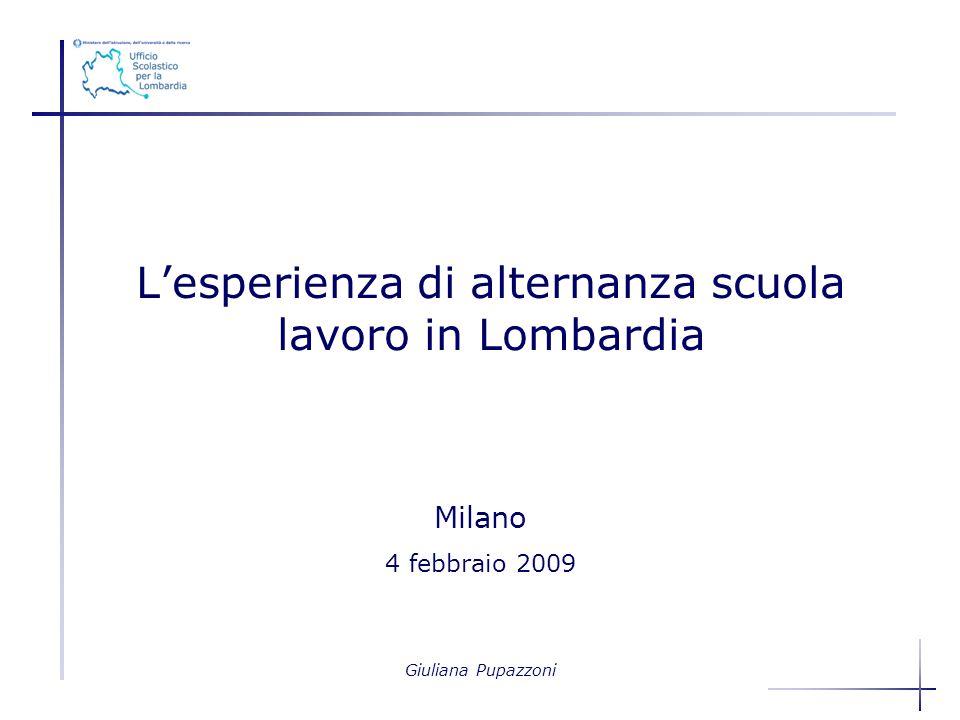 Giuliana Pupazzoni Milano 4 febbraio 2009 Lesperienza di alternanza scuola lavoro in Lombardia
