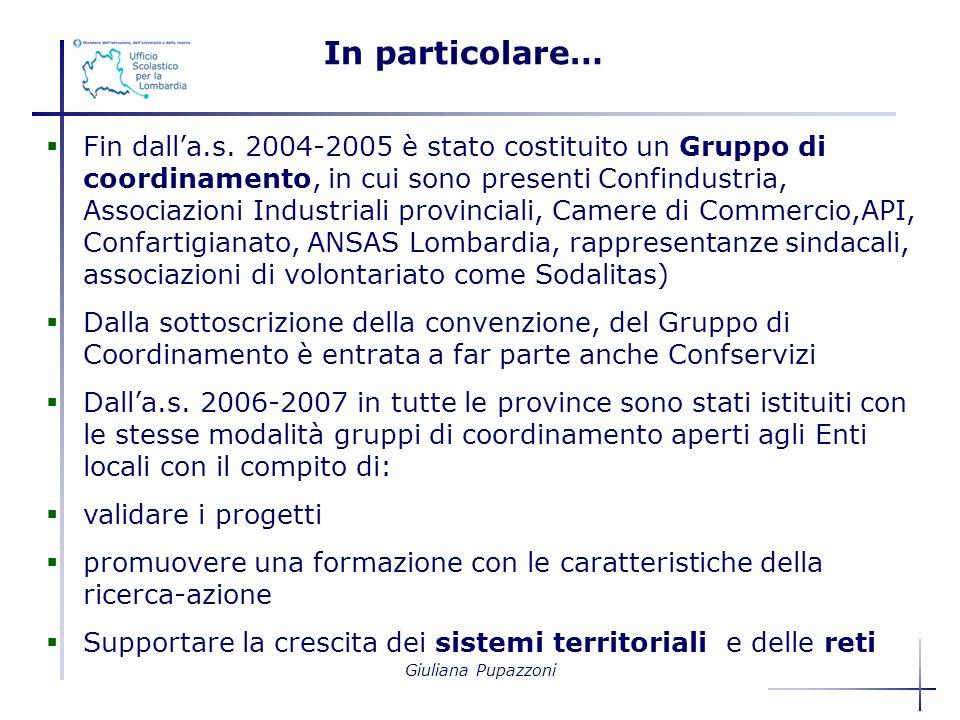 Giuliana Pupazzoni Fin dalla.s.