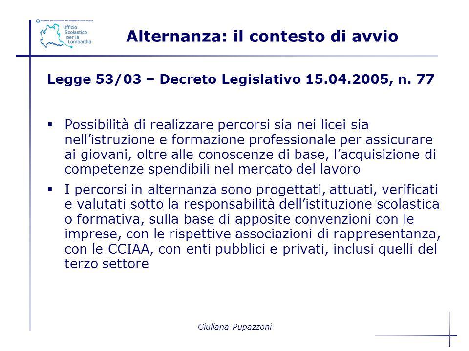 Giuliana Pupazzoni Alternanza: il contesto di avvio Legge 53/03 – Decreto Legislativo 15.04.2005,n.