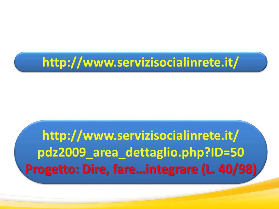 http://www.servizisocialinrete.it/ pdz2009_area_dettaglio.php?ID=50 Progetto: Dire, fare…integrare (L. 40/98) http://www.servizisocialinrete.it/ pdz20