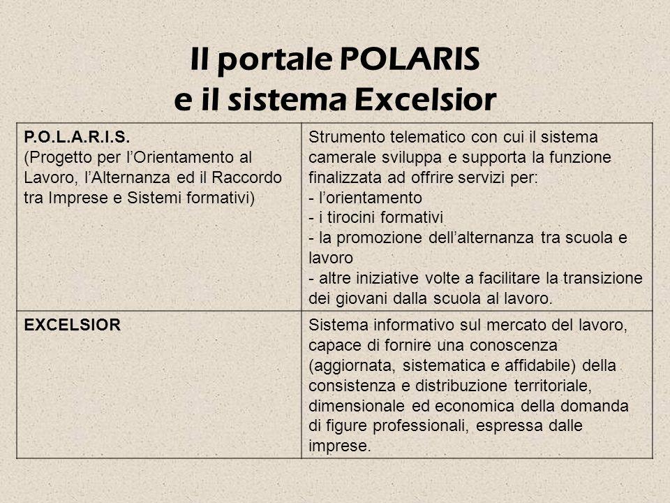 Il portale POLARIS e il sistema Excelsior P.O.L.A.R.I.S.