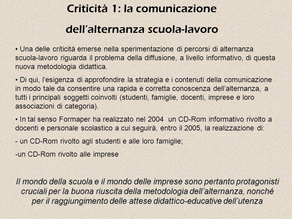 Criticità 1: la comunicazione dellalternanza scuola-lavoro Una delle criticità emerse nella sperimentazione di percorsi di alternanza scuola-lavoro riguarda il problema della diffusione, a livello informativo, di questa nuova metodologia didattica.