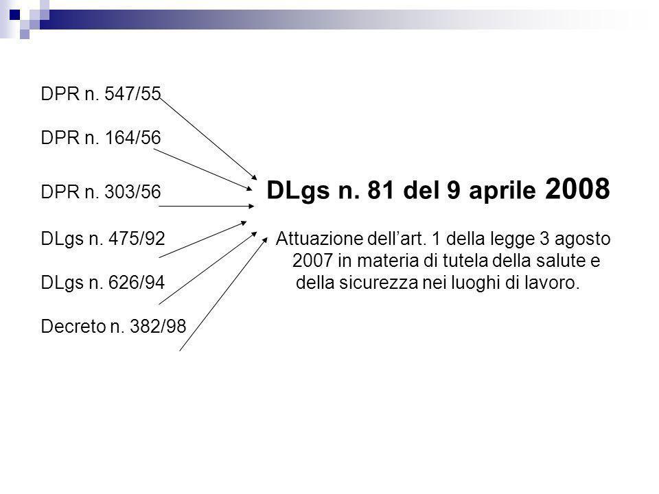 DPR n. 547/55 DPR n. 164/56 DPR n. 303/56 DLgs n. 81 del 9 aprile 2008 DLgs n. 475/92 Attuazione dellart. 1 della legge 3 agosto 2007 in materia di tu