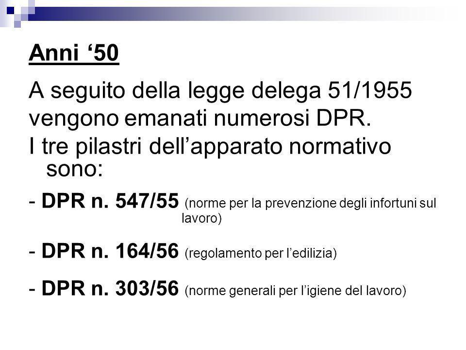 Anni 50 A seguito della legge delega 51/1955 vengono emanati numerosi DPR. I tre pilastri dellapparato normativo sono: - DPR n. 547/55 (norme per la p