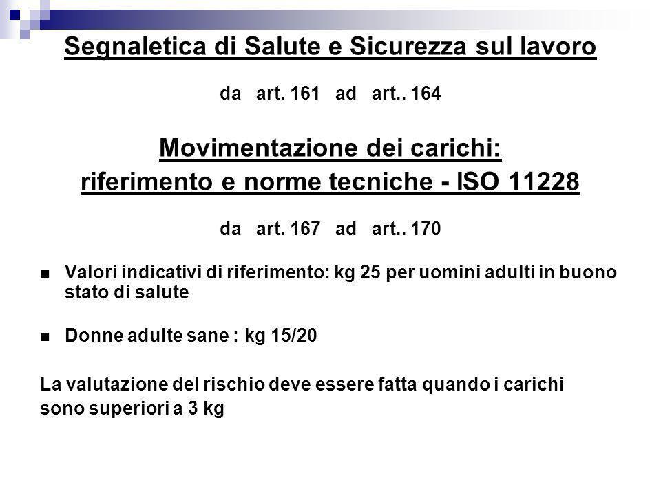 Segnaletica di Salute e Sicurezza sul lavoro da art. 161 ad art.. 164 Movimentazione dei carichi: riferimento e norme tecniche - ISO 11228 da art. 167