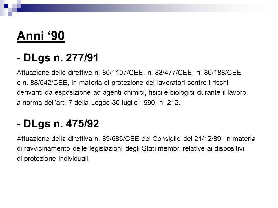 Anni 90 - DLgs n. 277/91 Attuazione delle direttive n. 80/1107/CEE, n. 83/477/CEE, n. 86/188/CEE e n. 88/642/CEE, in materia di protezione dei lavorat
